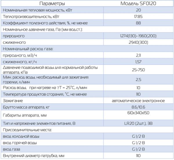 ВПГ SuperFlame SF0120 10л. белый